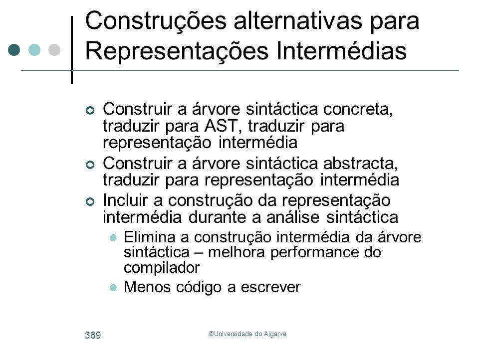 Construções alternativas para Representações Intermédias