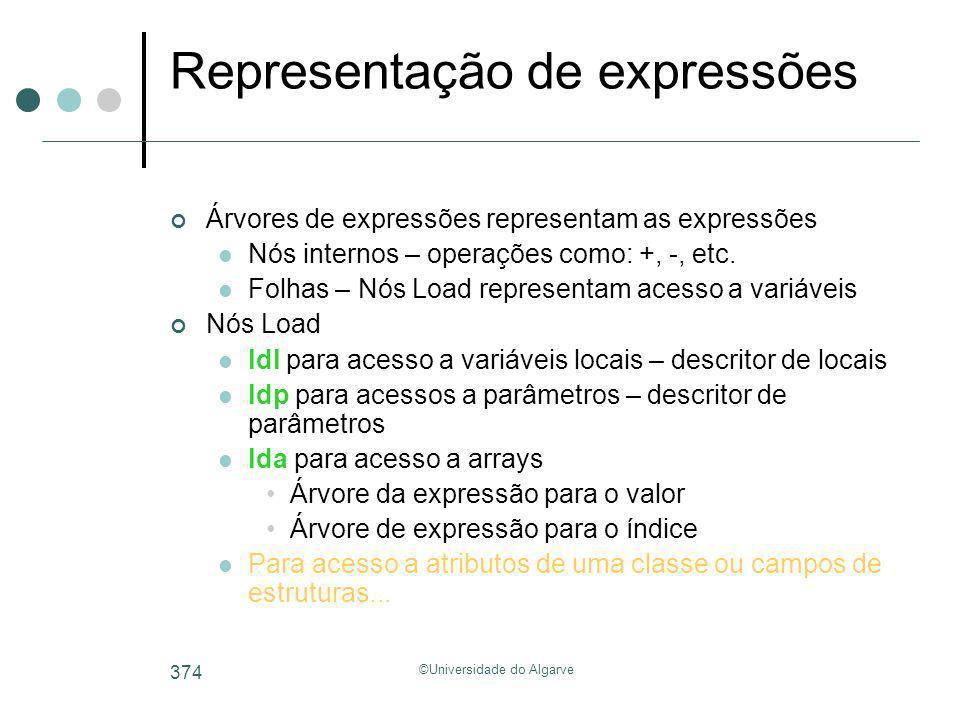 Representação de expressões
