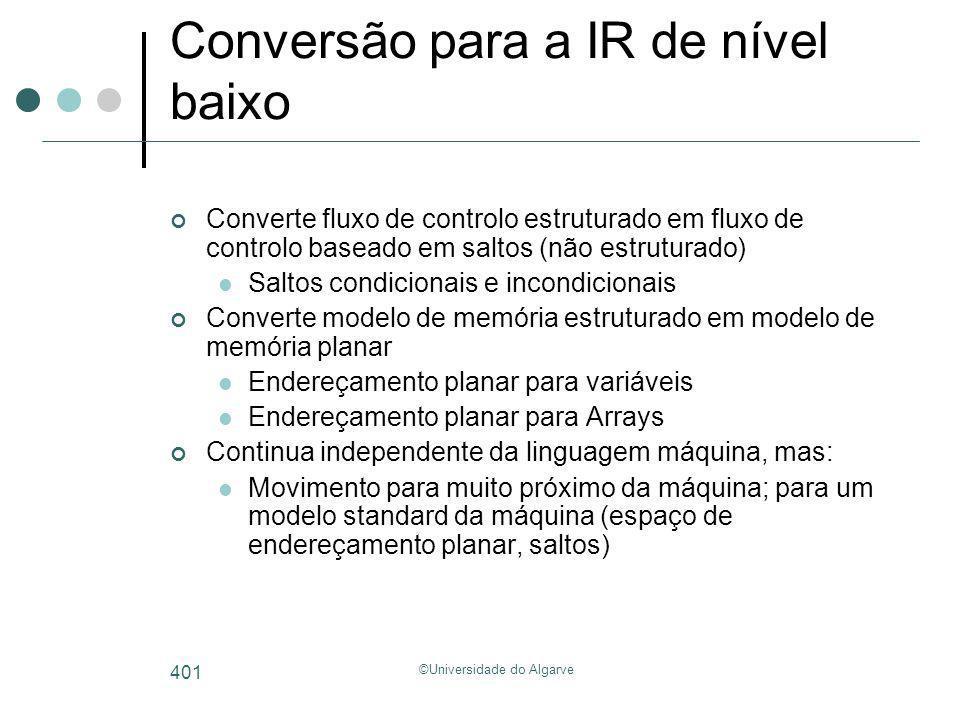 Conversão para a IR de nível baixo