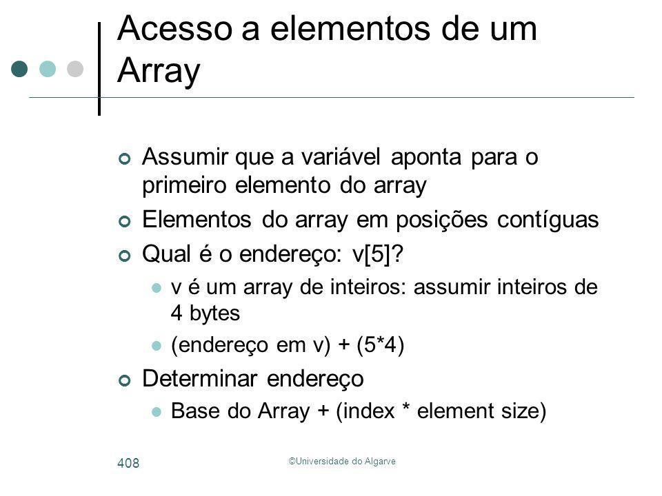 Acesso a elementos de um Array