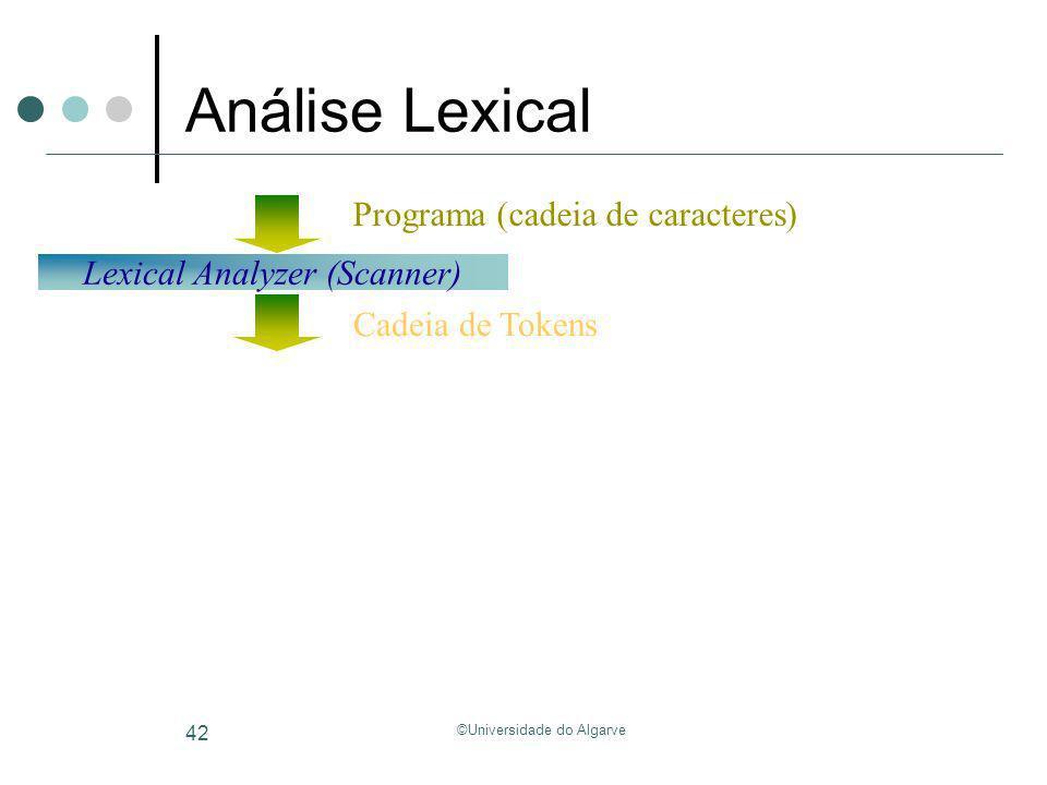 Análise Lexical Programa (cadeia de caracteres)