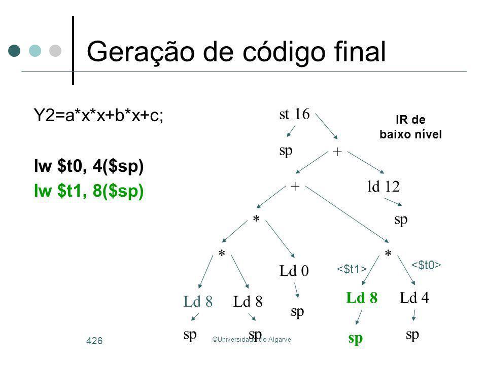 Geração de código final