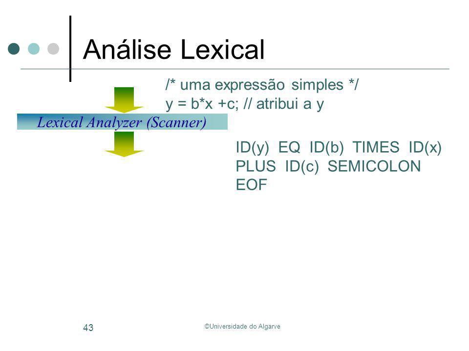 Análise Lexical /* uma expressão simples */ y = b*x +c; // atribui a y