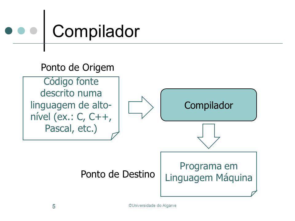 Compilador Ponto de Origem