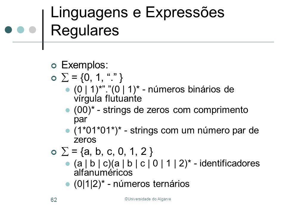 Linguagens e Expressões Regulares