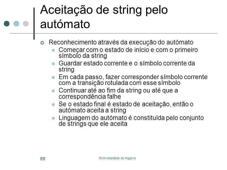 Aceitação de string pelo autómato