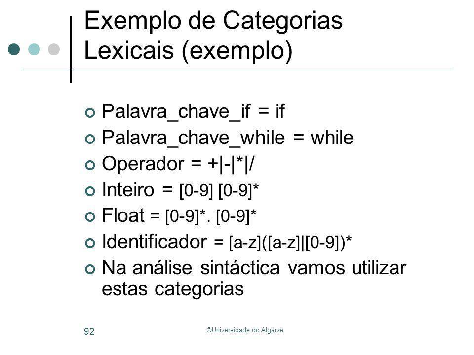 Exemplo de Categorias Lexicais (exemplo)