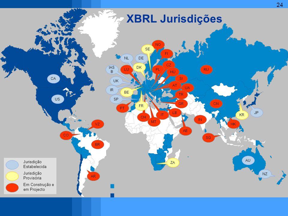XBRL Jurisdições Jurisdição Estabelecida Jurisdição Provisória