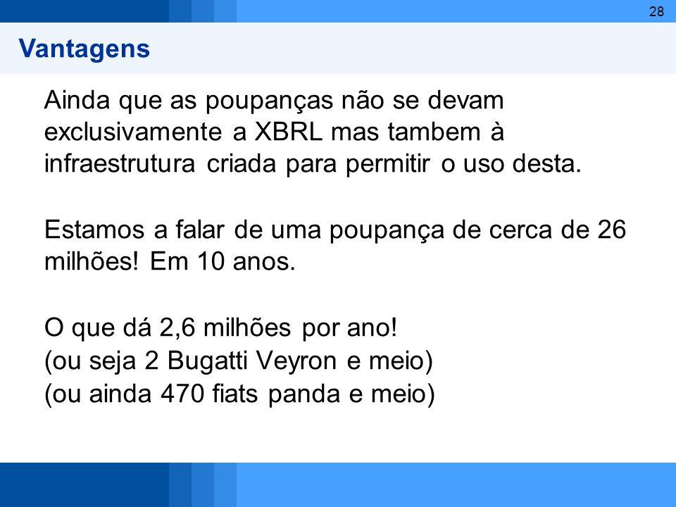Vantagens Ainda que as poupanças não se devam exclusivamente a XBRL mas tambem à infraestrutura criada para permitir o uso desta.