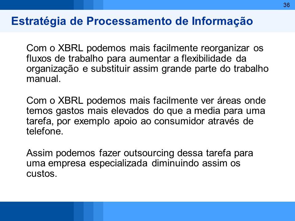 Estratégia de Processamento de Informação