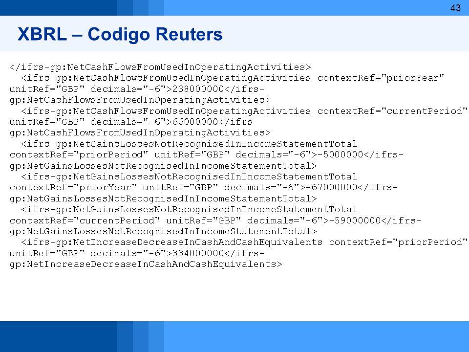 XBRL – Codigo Reuters