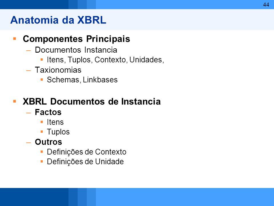 Anatomia da XBRL Componentes Principais XBRL Documentos de Instancia