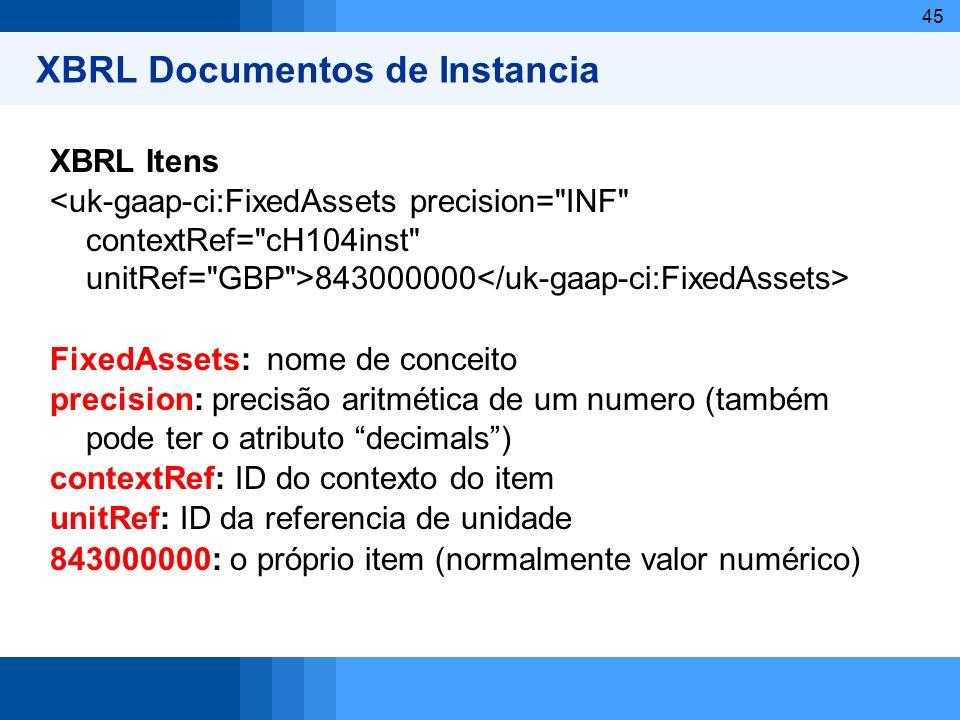 XBRL Documentos de Instancia