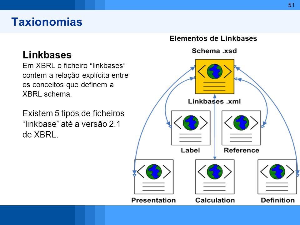 Taxionomias Linkbases linkbase até a versão 2.1 de XBRL.