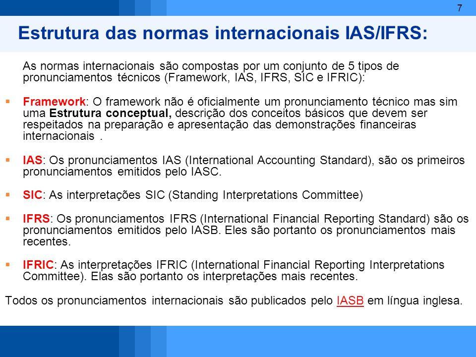 Estrutura das normas internacionais IAS/IFRS: