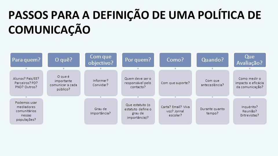 PASSOS PARA A DEFINIÇÃO DE UMA POLÍTICA DE COMUNICAÇÃO
