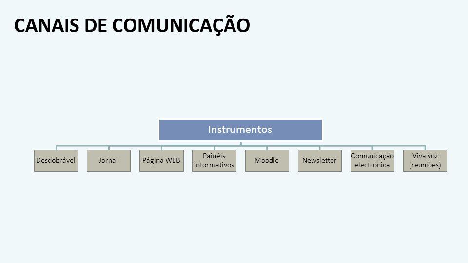 Comunicação electrónica