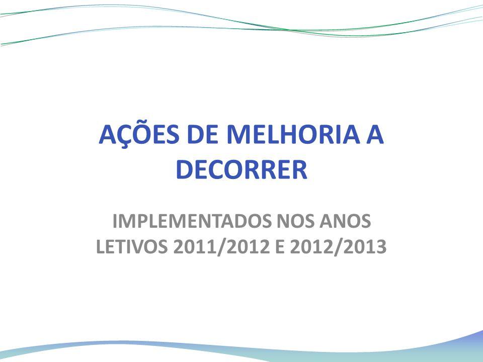 AÇÕES DE MELHORIA A DECORRER
