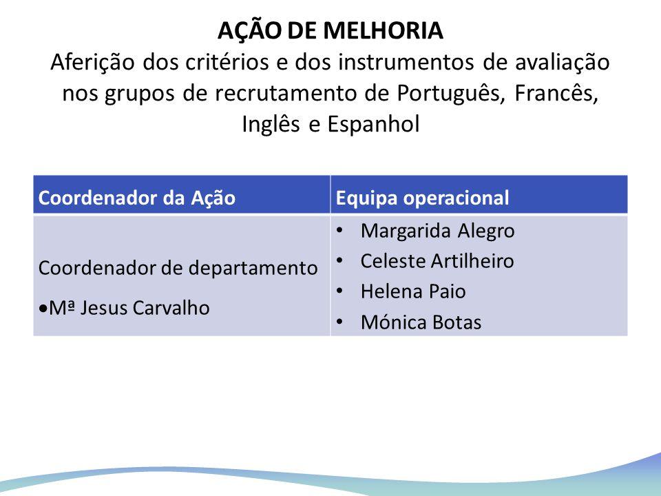 AÇÃO DE MELHORIA Aferição dos critérios e dos instrumentos de avaliação nos grupos de recrutamento de Português, Francês, Inglês e Espanhol