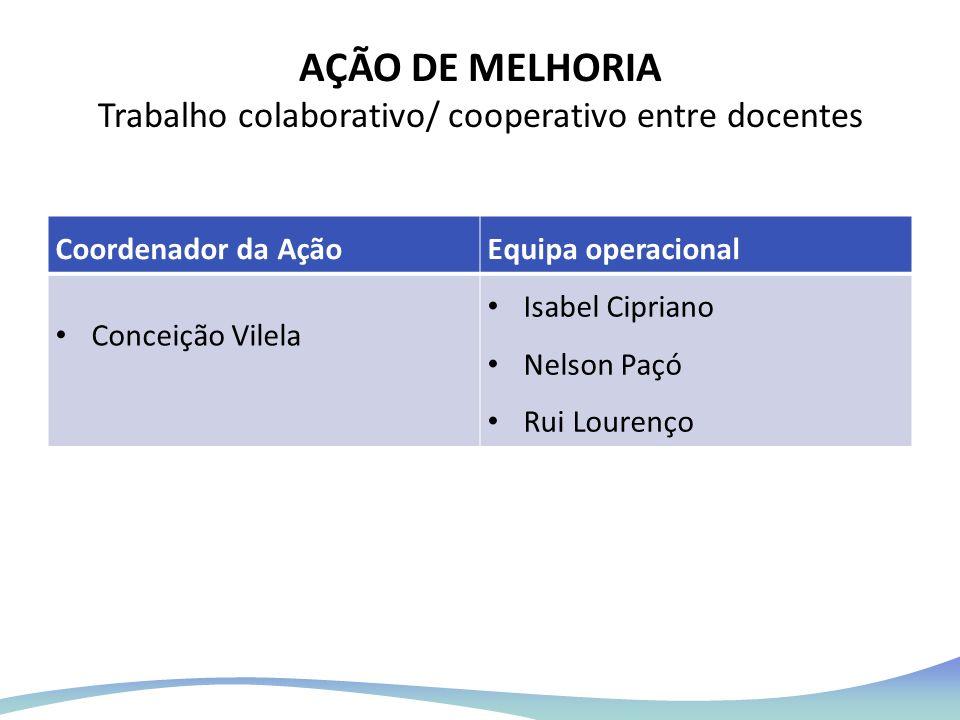 AÇÃO DE MELHORIA Trabalho colaborativo/ cooperativo entre docentes