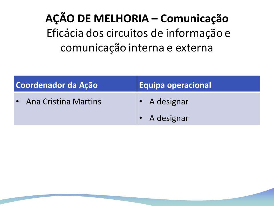 AÇÃO DE MELHORIA – Comunicação Eficácia dos circuitos de informação e comunicação interna e externa