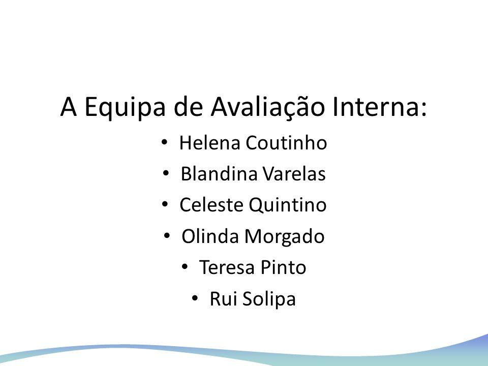 A Equipa de Avaliação Interna: