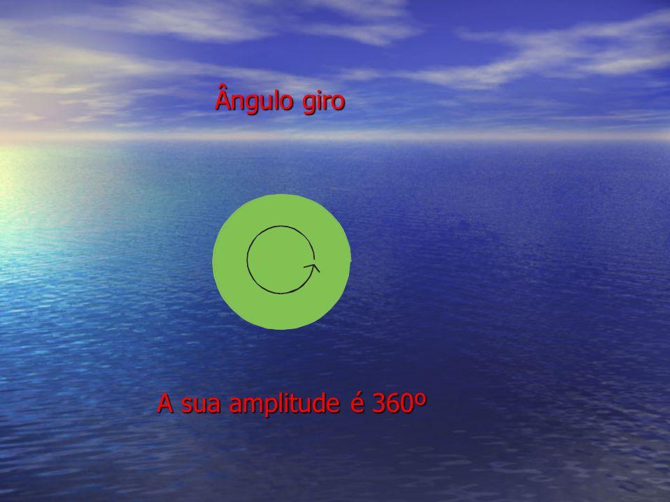 Ângulo giro A sua amplitude é 360º