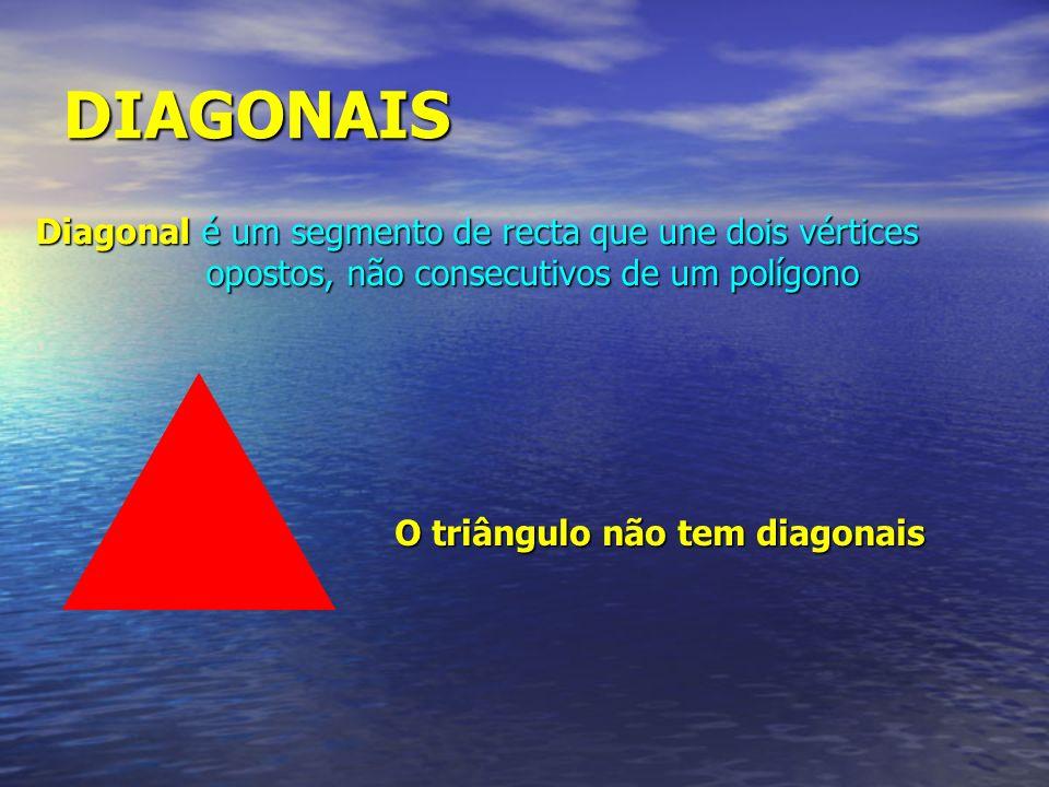 DIAGONAIS Diagonal é um segmento de recta que une dois vértices opostos, não consecutivos de um polígono.