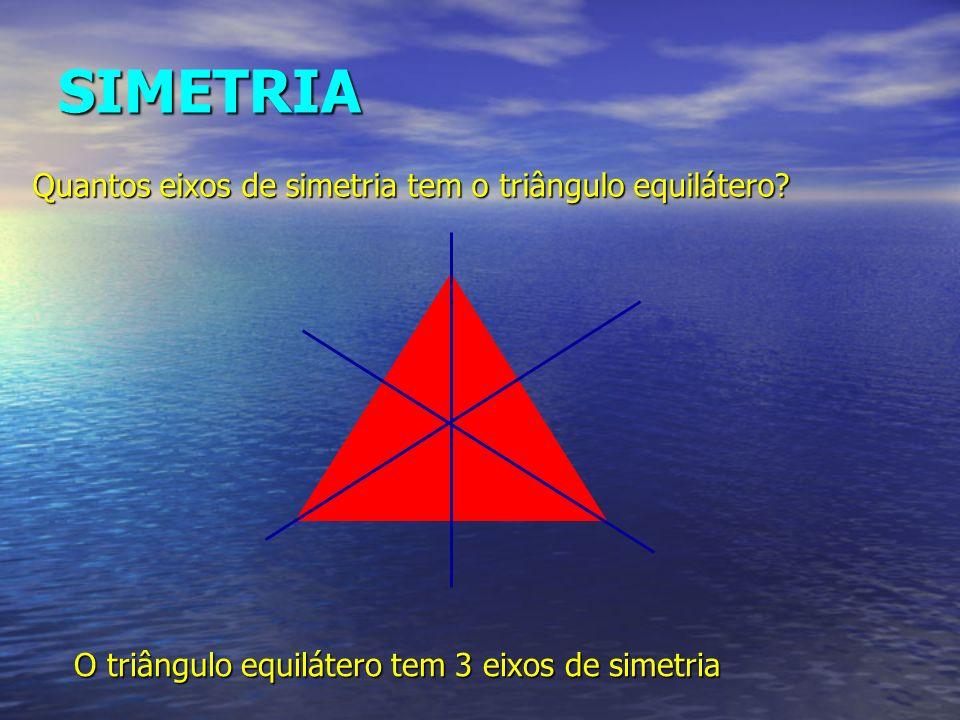 SIMETRIA Quantos eixos de simetria tem o triângulo equilátero