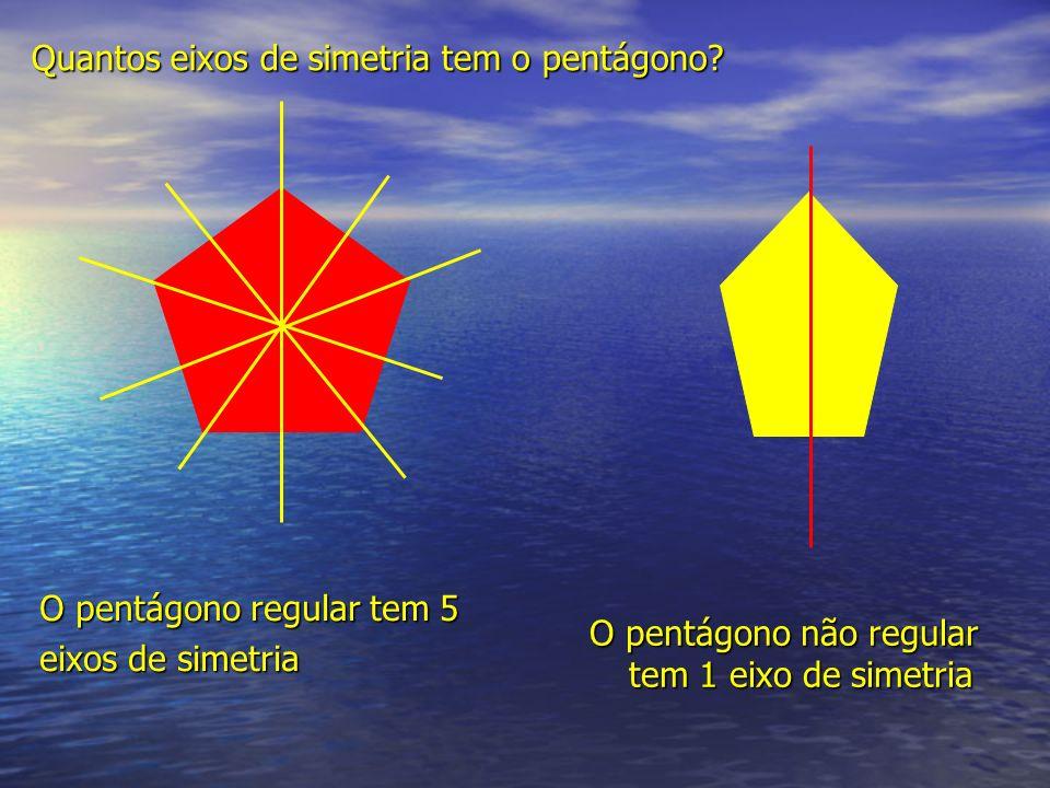 Quantos eixos de simetria tem o pentágono