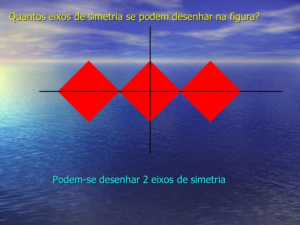 Quantos eixos de simetria se podem desenhar na figura