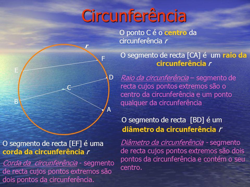 Circunferência O ponto C é o centro da circunferência r