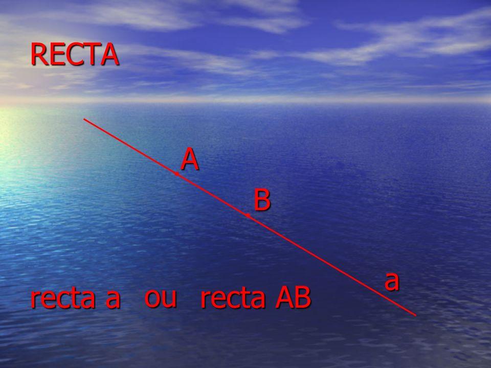 RECTA A B recta a recta AB a ou