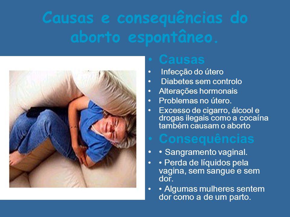 Causas e consequências do aborto espontâneo.