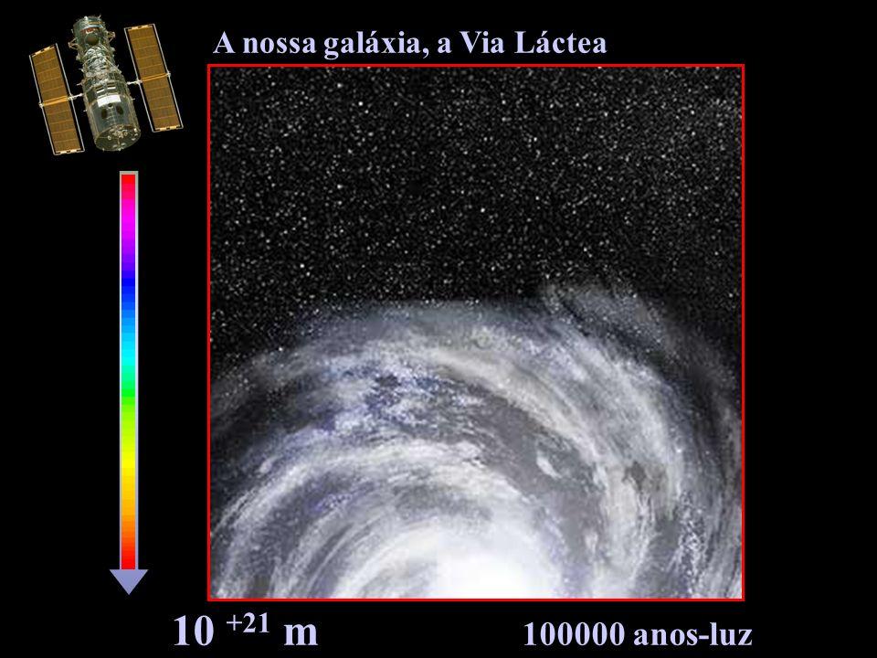 A nossa galáxia, a Via Láctea