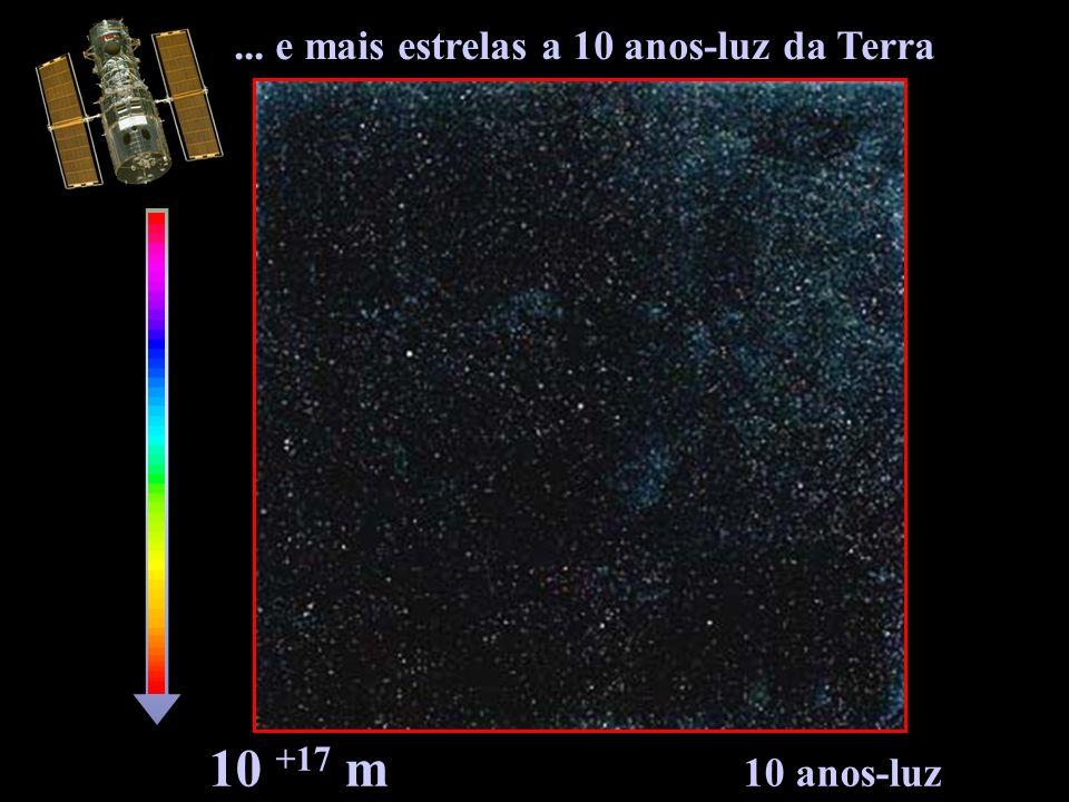 ... e mais estrelas a 10 anos-luz da Terra