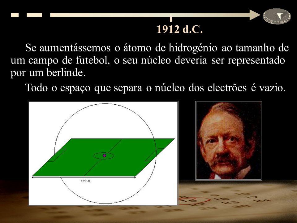 1912 d.C. Se aumentássemos o átomo de hidrogénio ao tamanho de um campo de futebol, o seu núcleo deveria ser representado por um berlinde.