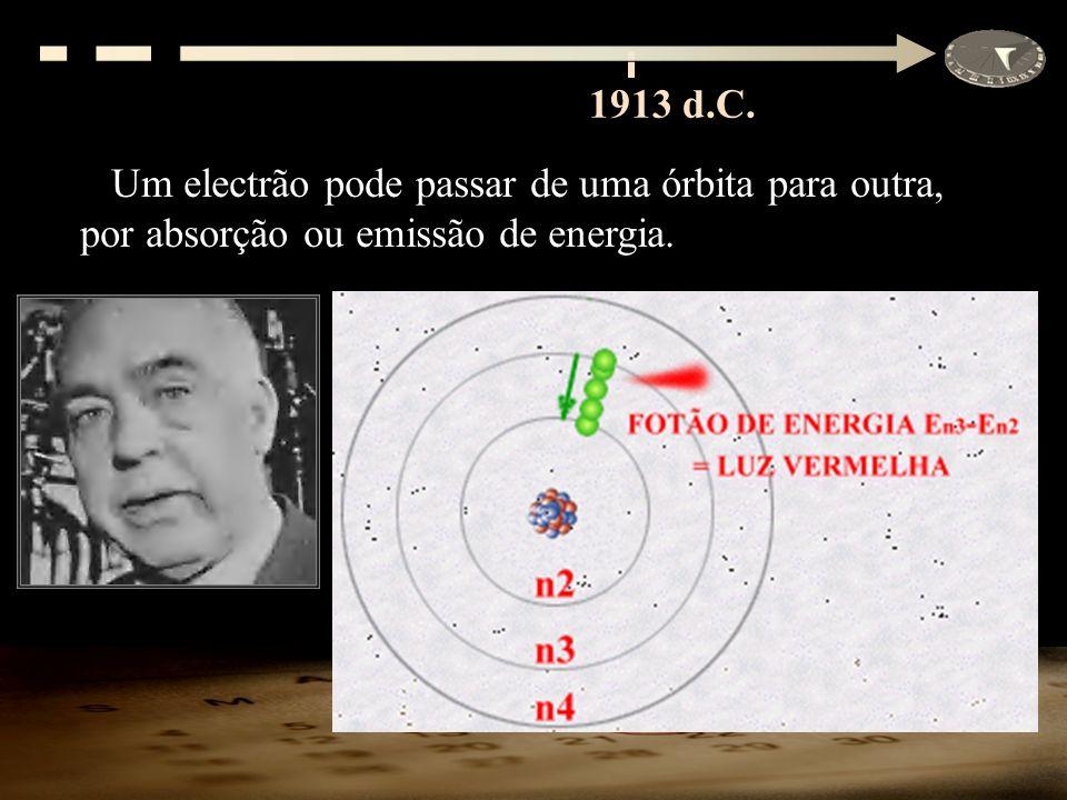 1913 d.C. Um electrão pode passar de uma órbita para outra, por absorção ou emissão de energia.