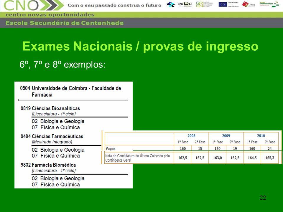Exames Nacionais / provas de ingresso