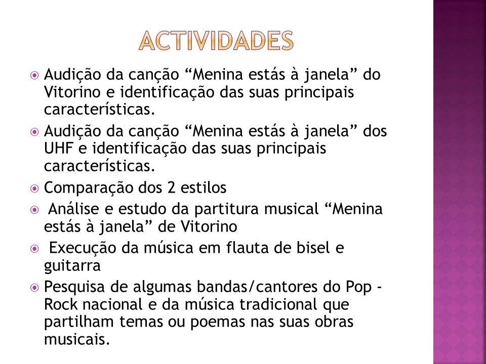 Actividades Audição da canção Menina estás à janela do Vitorino e identificação das suas principais características.