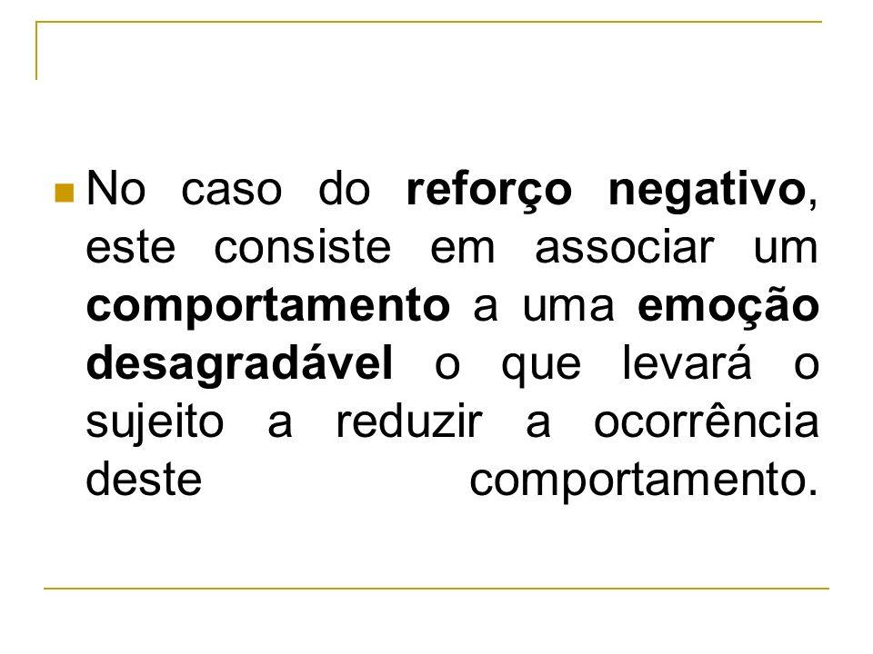 No caso do reforço negativo, este consiste em associar um comportamento a uma emoção desagradável o que levará o sujeito a reduzir a ocorrência deste comportamento.