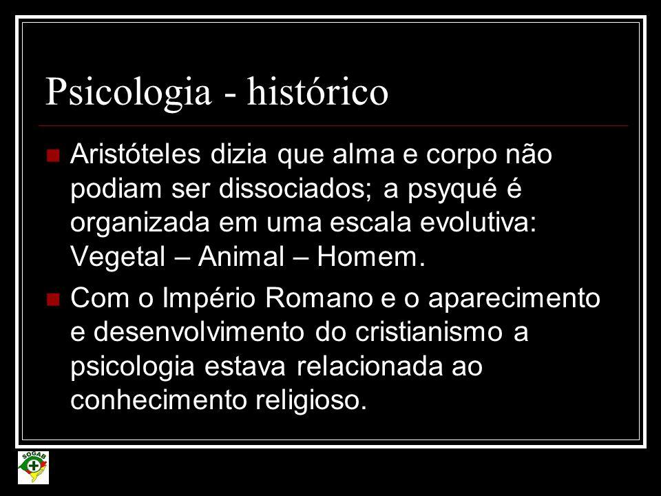 Psicologia - histórico
