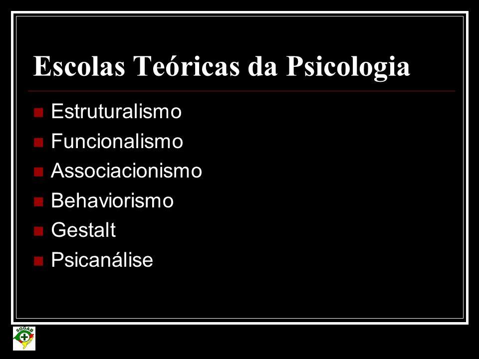 Escolas Teóricas da Psicologia