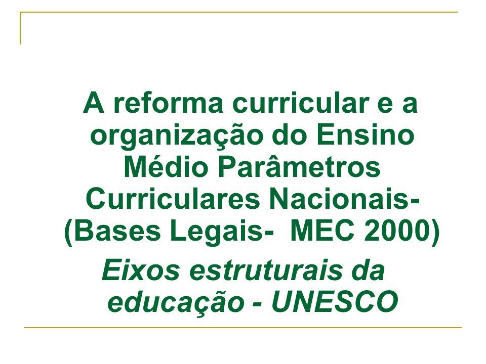 Eixos estruturais da educação - UNESCO