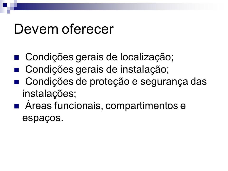 Devem oferecer Condições gerais de localização;