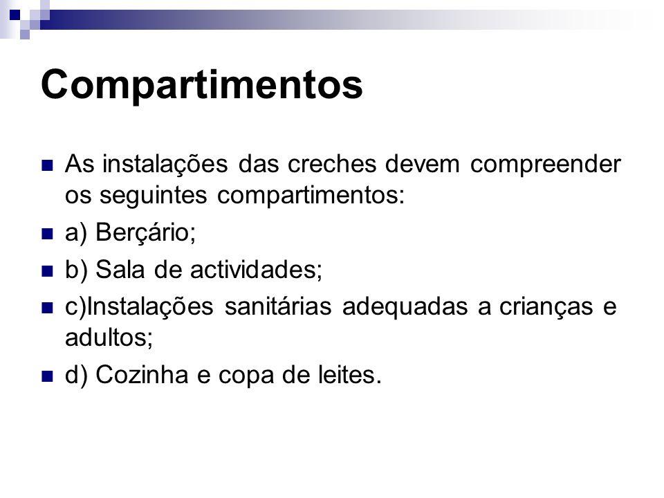 Compartimentos As instalações das creches devem compreender os seguintes compartimentos: a) Berçário;
