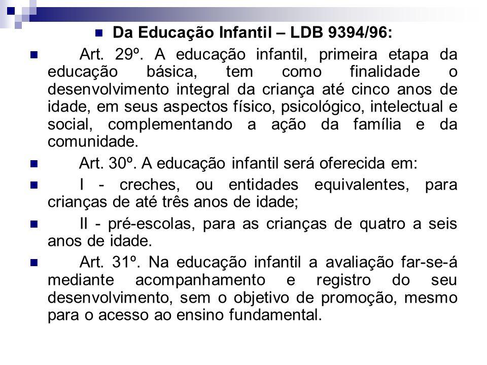Da Educação Infantil – LDB 9394/96: