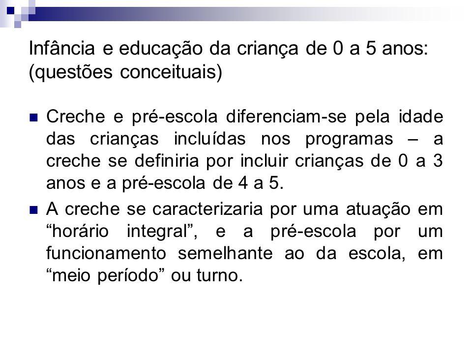 Infância e educação da criança de 0 a 5 anos: (questões conceituais)