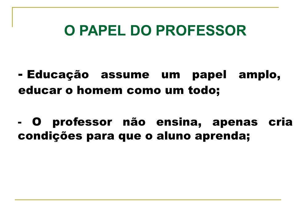 O PAPEL DO PROFESSOR Educação assume um papel amplo, educar o homem como um todo;
