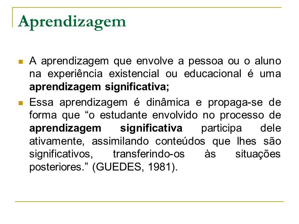 Aprendizagem A aprendizagem que envolve a pessoa ou o aluno na experiência existencial ou educacional é uma aprendizagem significativa;